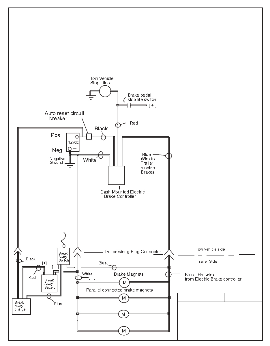 Electric Brake Control Wiring - Trailer Wiring With Electric Brakes Diagram