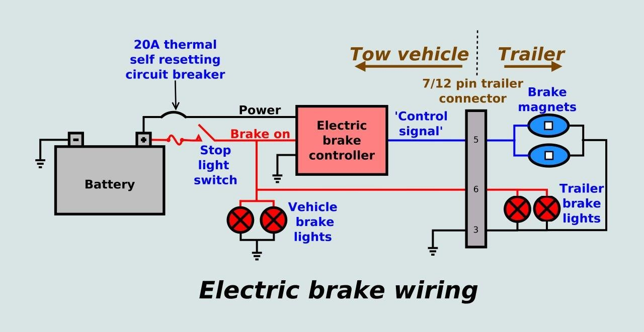 Wiring Diagram For Electric Trailer Brake Controller
