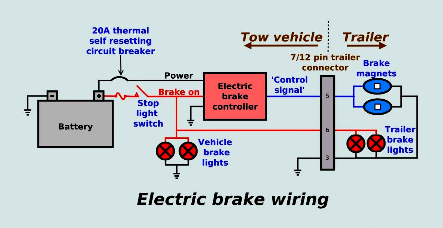 Electric Trailer Brake Wiring Diagram | Wiring Diagram - Dexter Trailer Brakes Wiring Diagram