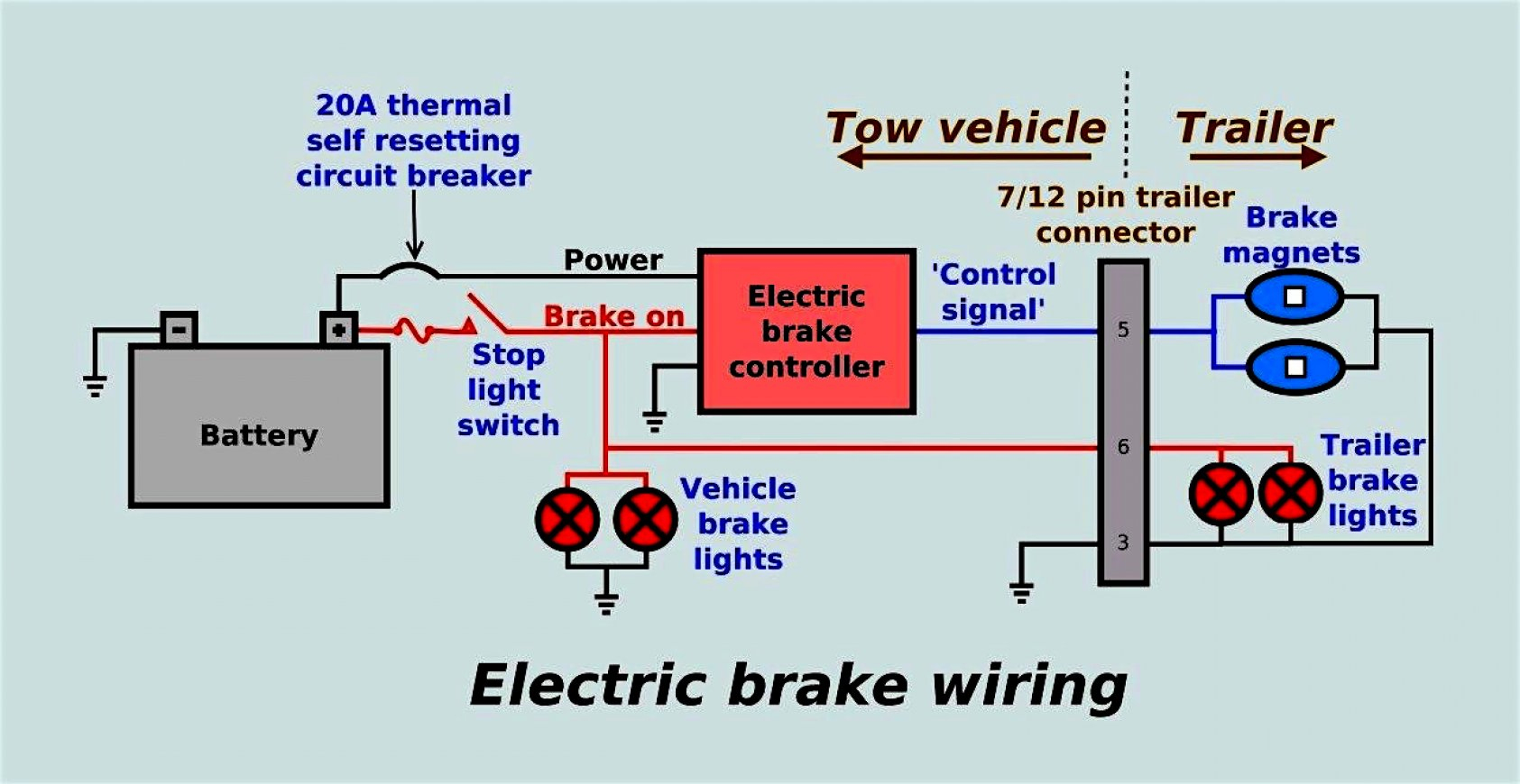 Electric Trailer Breakaway Wiring Diagram | Wiring Diagram - Trailer Brake Breakaway Wiring Diagram