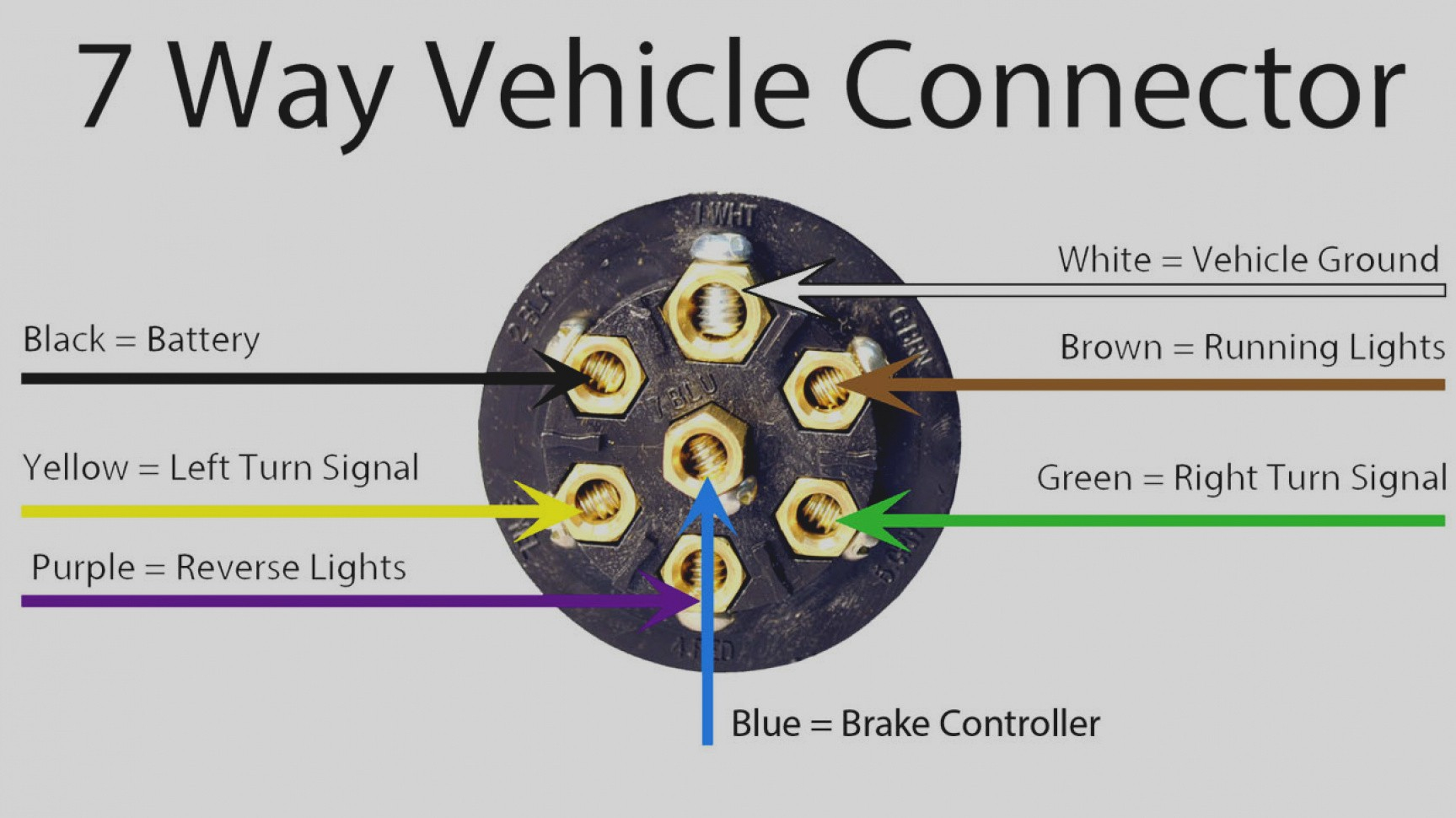 Electrical Connector Wiring Diagram | Wiring Library - Vehicle Trailer Wiring Diagram