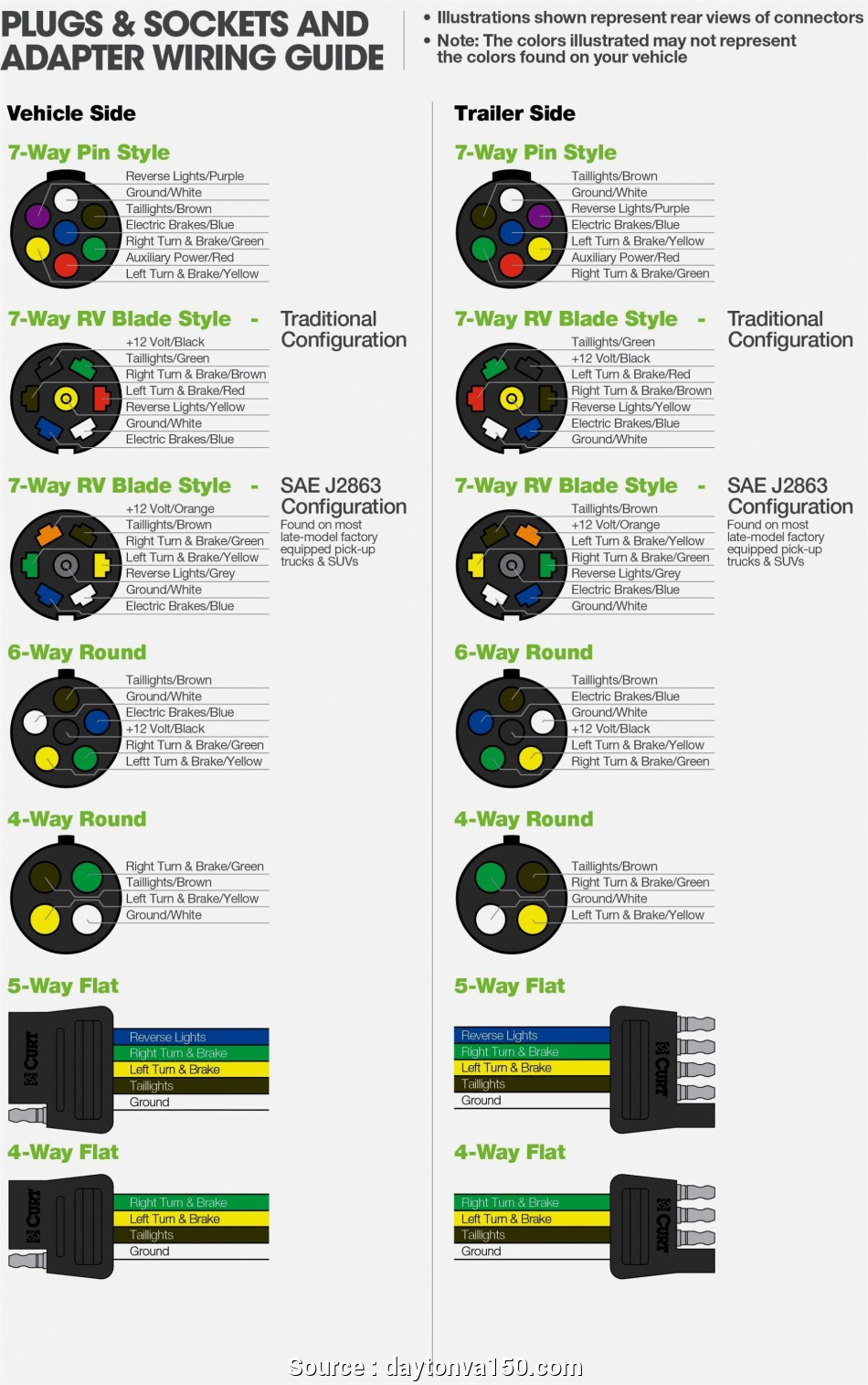 Electrical Plug Wiring Colors Australia Practical  Wiring Diagram - Wiring Diagram For Trailer Lights Australia