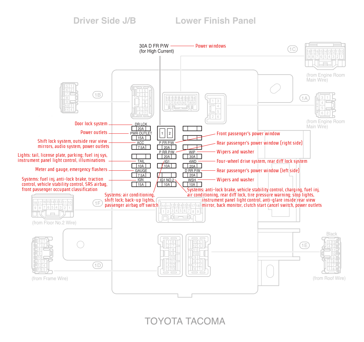 06 Tacoma Trailer Wiring Diagram | Trailer Wiring Diagram on