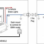 Elegant Of Impulse Trailer Brake Controller Wiring Diagram Hopkins   Car Trailer Wiring Diagram With Electric Brakes