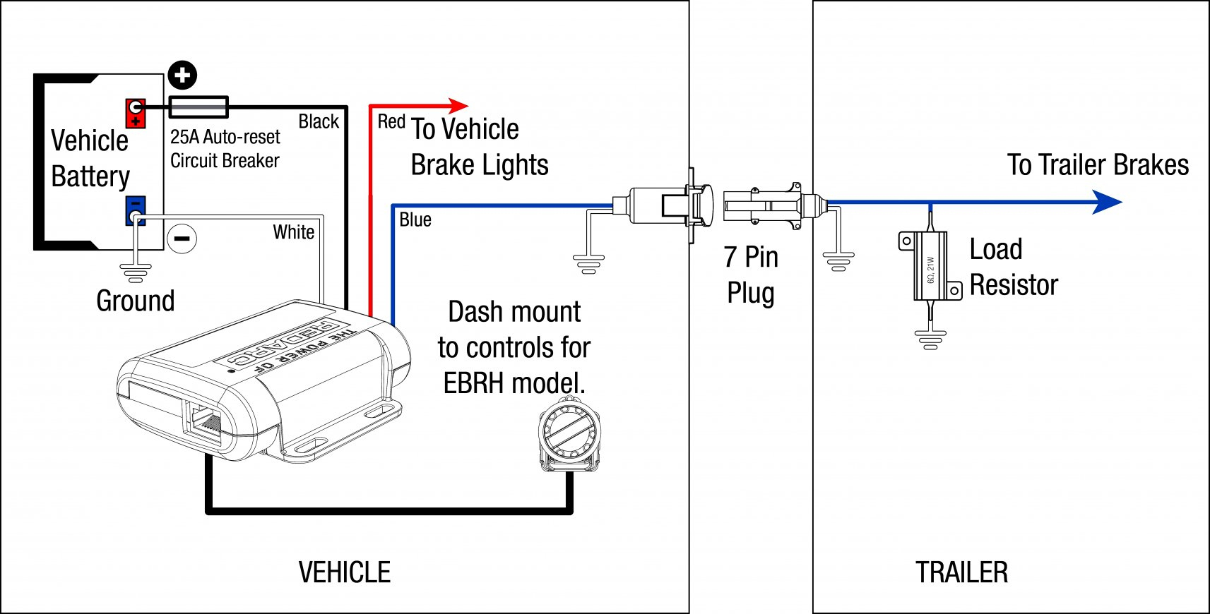 Elegant Of Impulse Trailer Brake Controller Wiring Diagram Hopkins - Wiring Diagram For Trailer With Electric Brakes