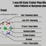 Elegant Of Rv Trailer Plug Wiring Diagram To 7 Way Blade Jpg And   7 Way Rv Trailer Plug Wiring Diagram