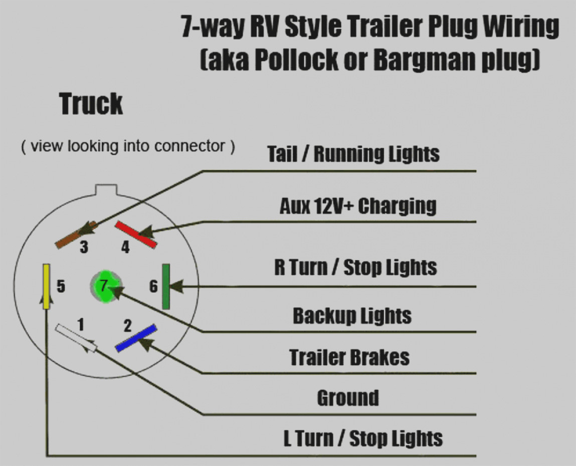 Elegant Of Rv Trailer Plug Wiring Diagram To 7 Way Blade Jpg And - 7 Way Rv Trailer Plug Wiring Diagram