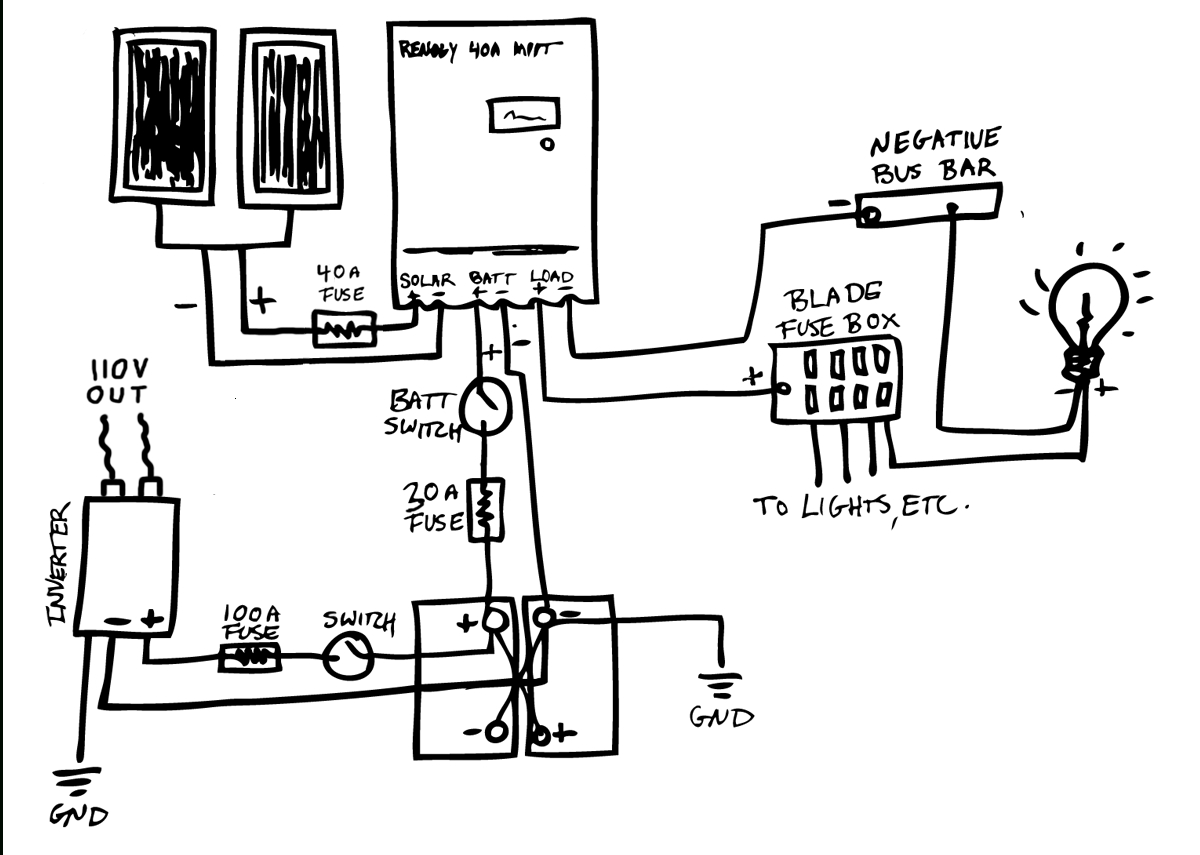 Epic Guide To Diy Van Build Electrical: How To Install A Campervan - Travel Trailer Electrical Wiring Diagram