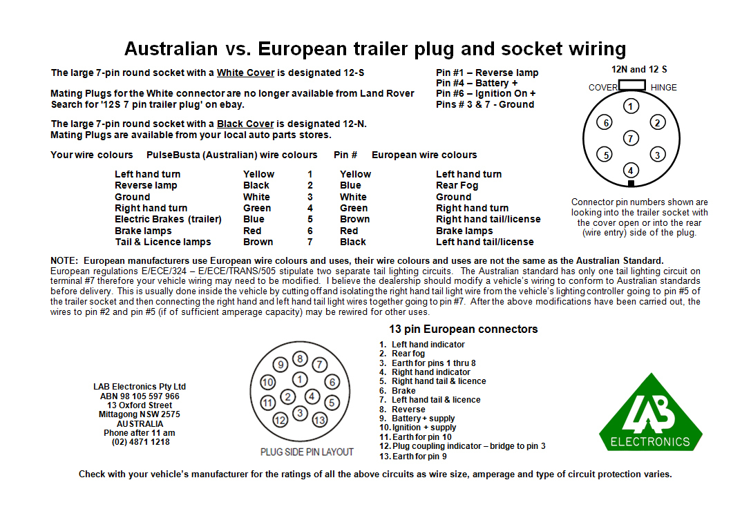 European Trailer Wiring Diagram | Wiring Library - Euro Trailer Wiring Diagram