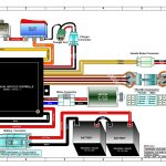 Evo E Bike 24V Wiring Diagram – Data Wiring Diagram Schematic – Harley Davidson Trailer Wiring Diagram