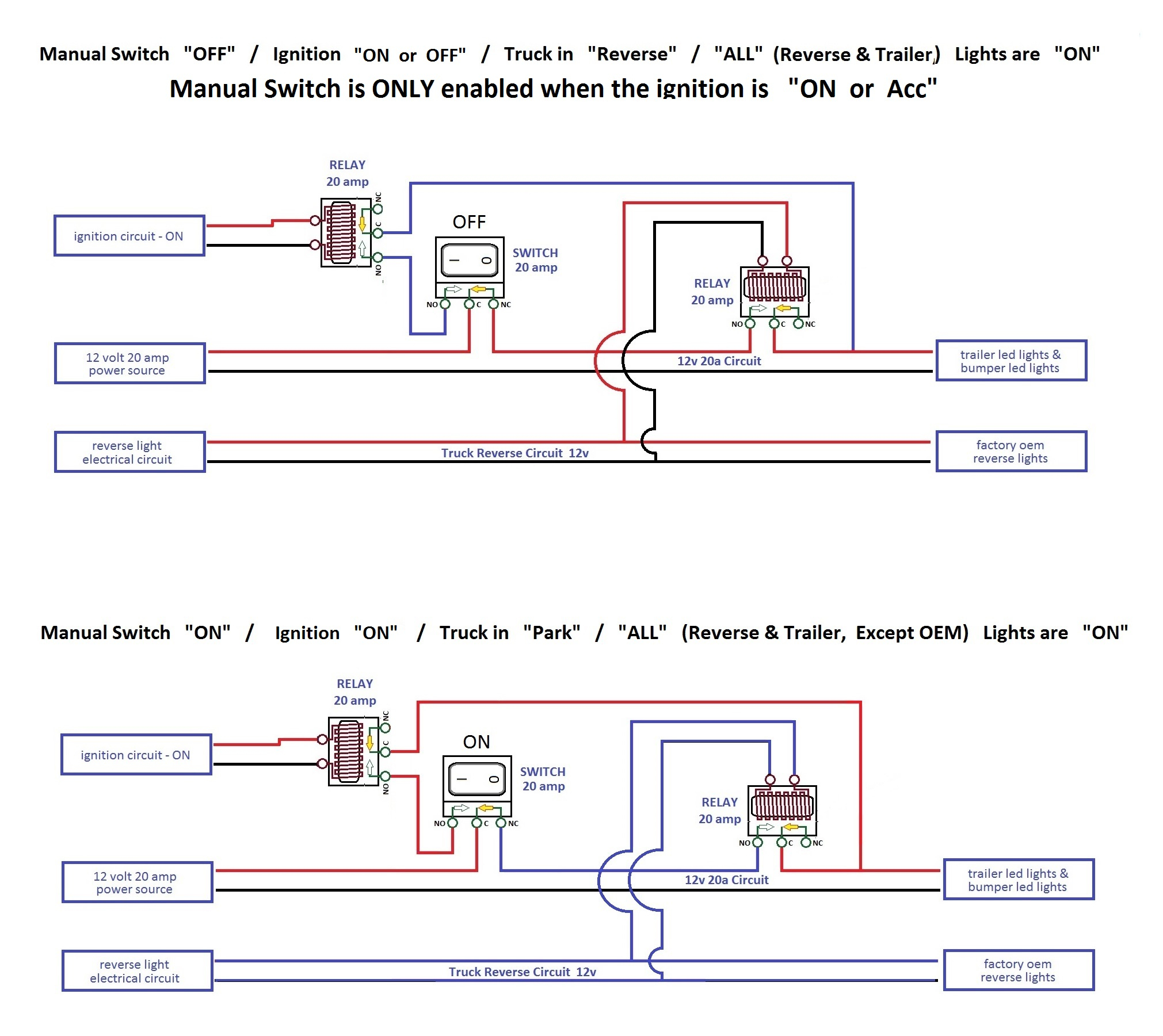 F150 Trailer Wiring Diagram | Wiring Diagram - 2013 Ford F 150 Trailer Wiring Diagram