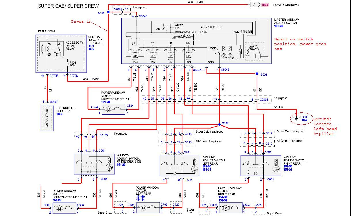 F150 Wiring Diagram - Wiring Diagrams Hubs - Ford Trailer Wiring Harness Diagram