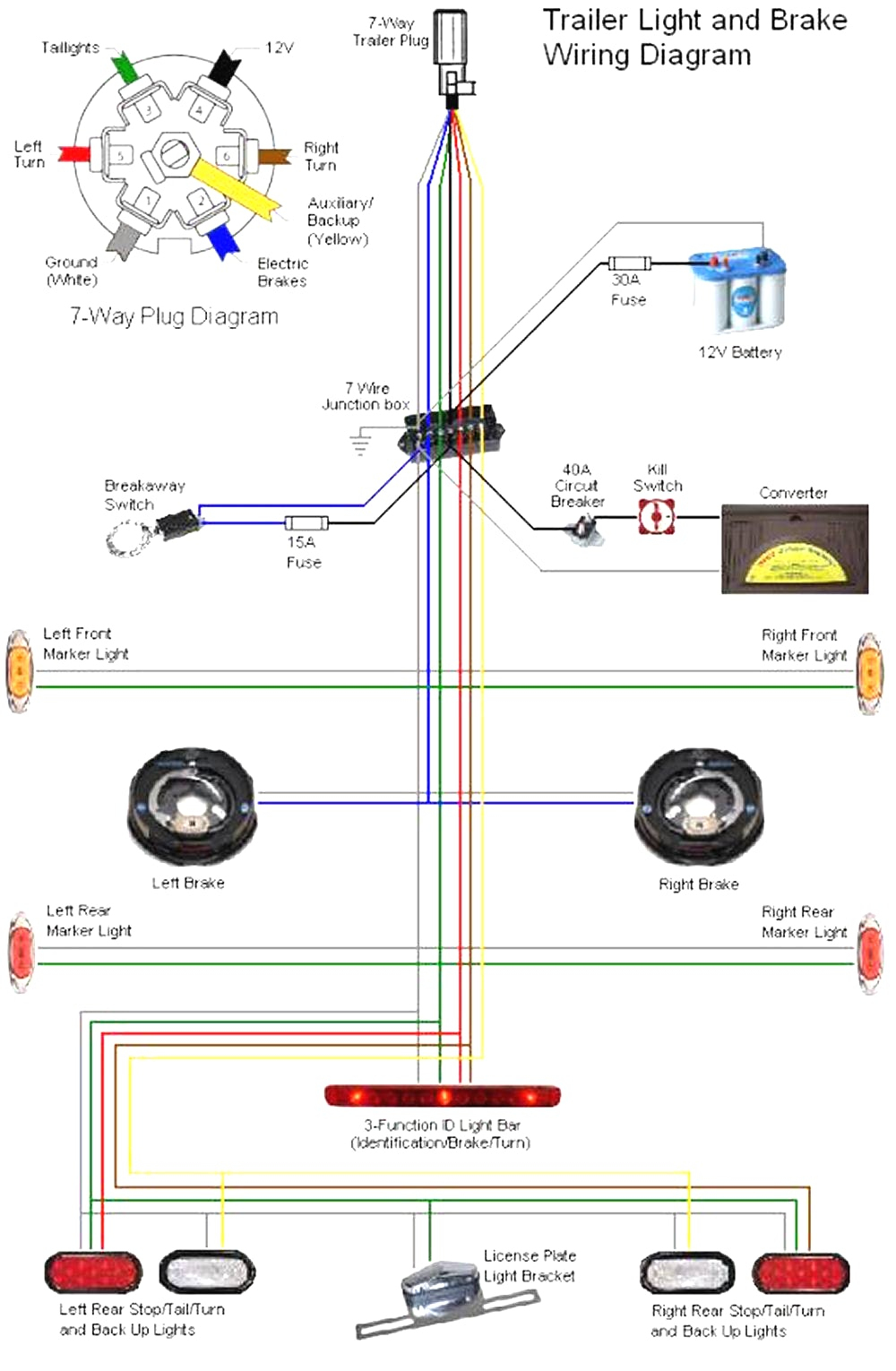 Faq Aa How To Wire Electric Trailer Brakes - Wiring Solution 2018 - Wiring Diagram Trailer With Brakes