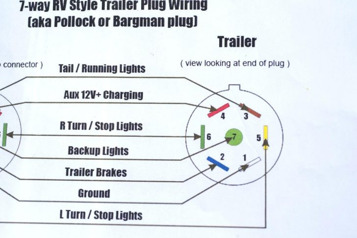 Car Trailer Wiring Diagram With Brakes