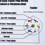 Five Pin Trailer Wiring Diagram   Trusted Wiring Diagram Online   Trailer Hitch Wiring Diagram 5 Pin