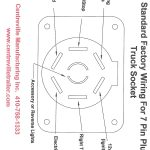 Fix Trailer Lights - Instructions & Diagrams - Tractor Trailer Pigtail Wiring Diagram