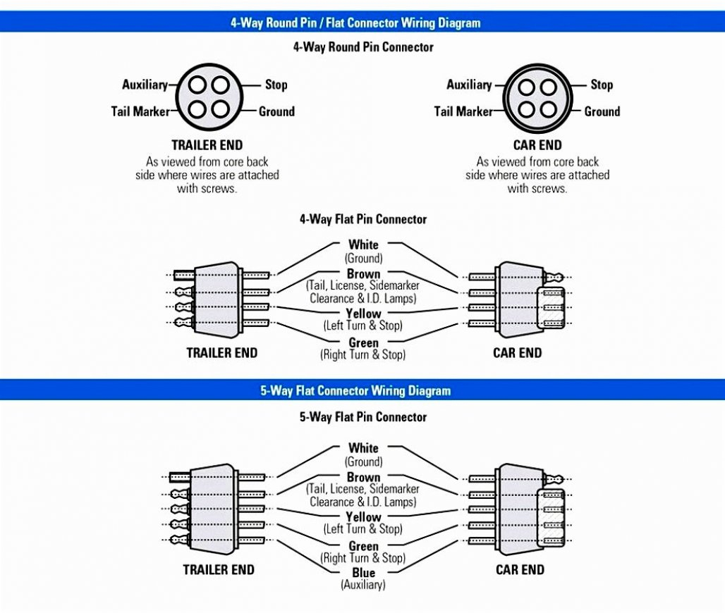 Flat 4 Pin Connector Wiring Diagram | Manual E-Books - Trailer Wiring Diagram 5 Pin Round