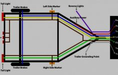 Flat 4 Wiring Diagram | Manual E-Books – 7 Blade R V Trailer Plug Wiring Diagram
