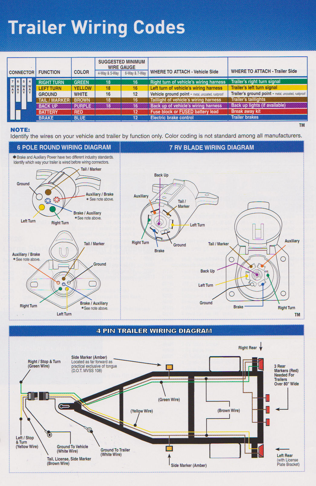 Trailer Wiring Diagram 4 Flat Manual Guide