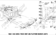 Flatbed Pickup Wiring Diagram | Wiring Diagram – Utility Trailer Wiring Diagram With Brakes