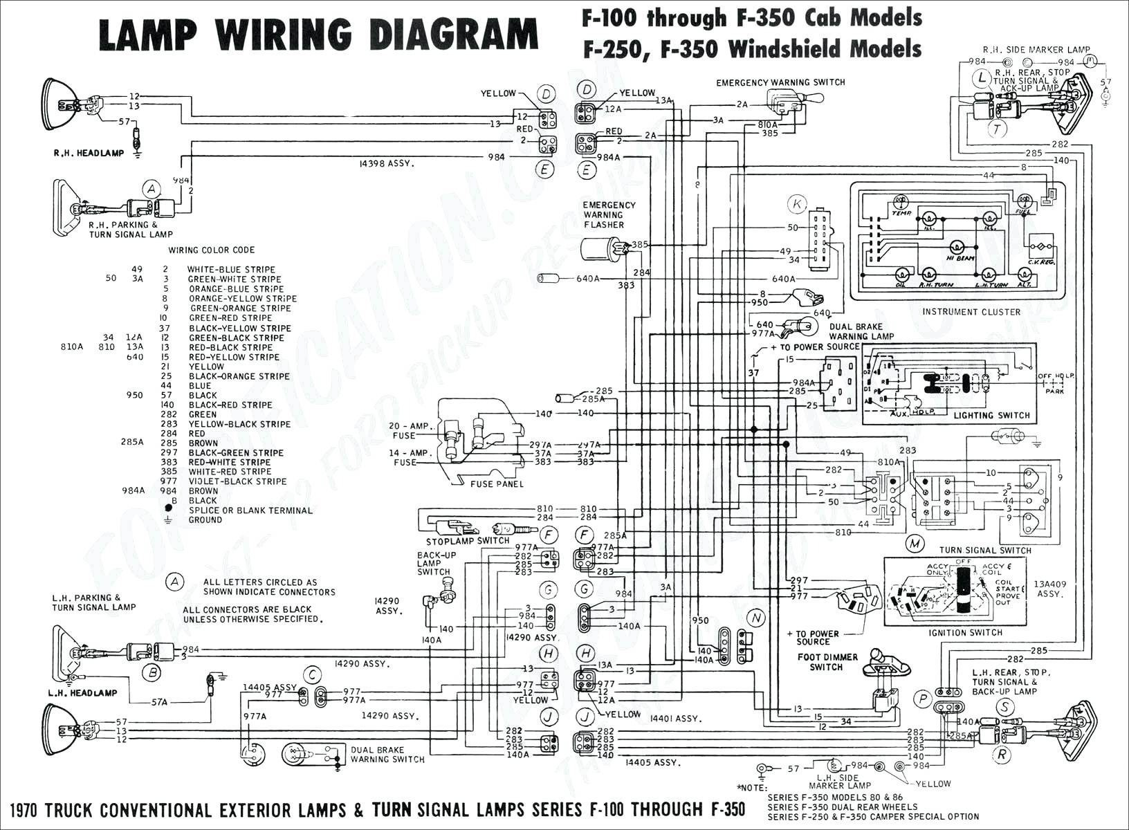Fontaine Trailer Wiring - Data Wiring Diagram Schematic - 5Th Wheel Trailer Wiring Diagram