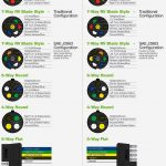 For 7 Pin Trailer Connector Wiring Diagram Haulmark | Wiring Diagram   Haulmark Enclosed Trailer Wiring Diagram
