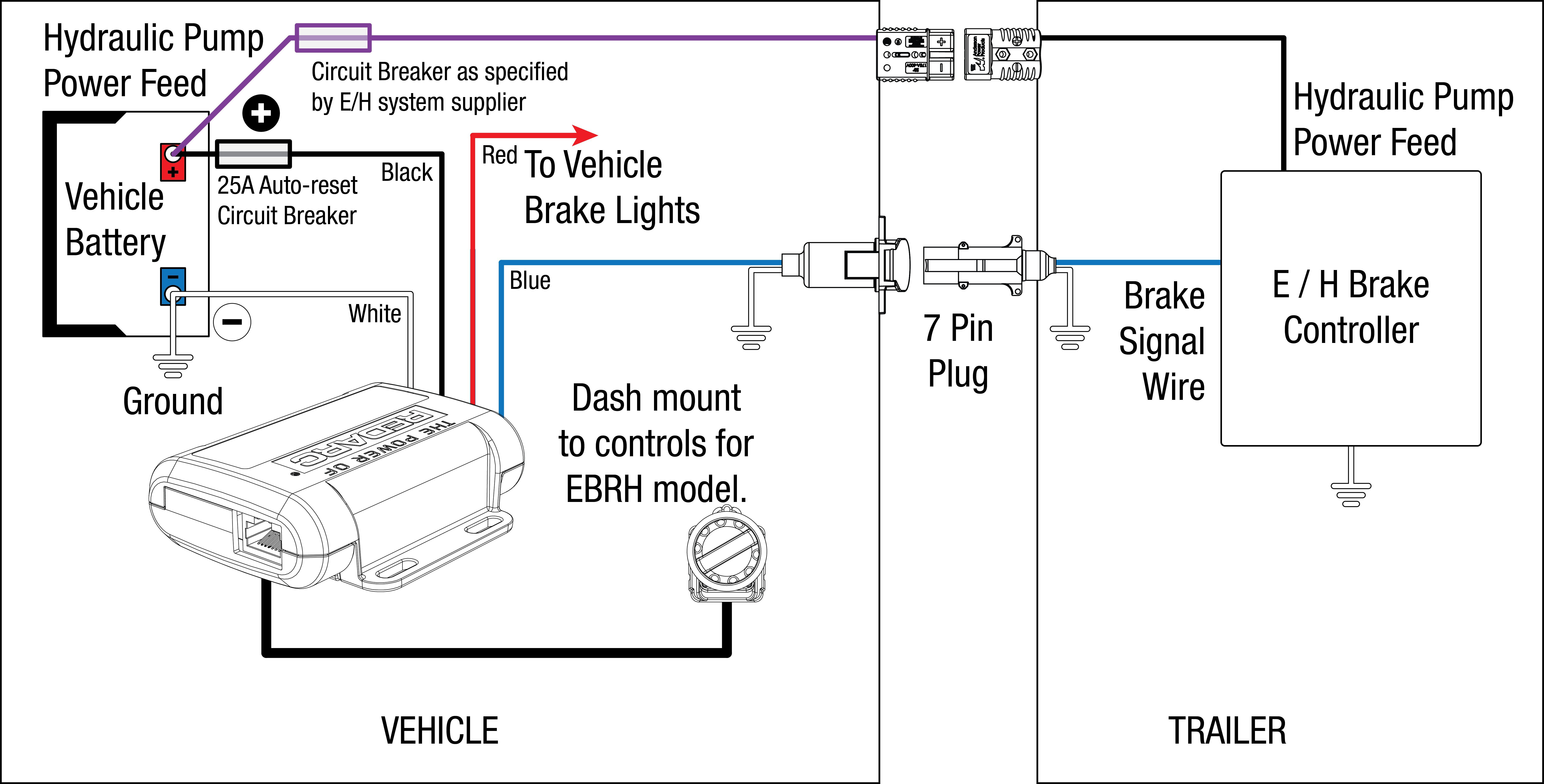 Force Controller Wiring Diagram | Wiring Library - Trailer Brake Control Wiring Diagram