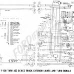 Ford 1967 Truck Wiring Diagram | Wiring Diagram   Mustang Trailer Wiring Diagram
