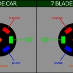Ford 7 Pin Wiring Diagram   Trusted Wiring Diagram Online   Seven Blade Trailer Wiring Diagram