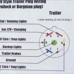 Ford 7 Way Plug Wiring | Manual E Books   Round Trailer Plug Wiring Diagram