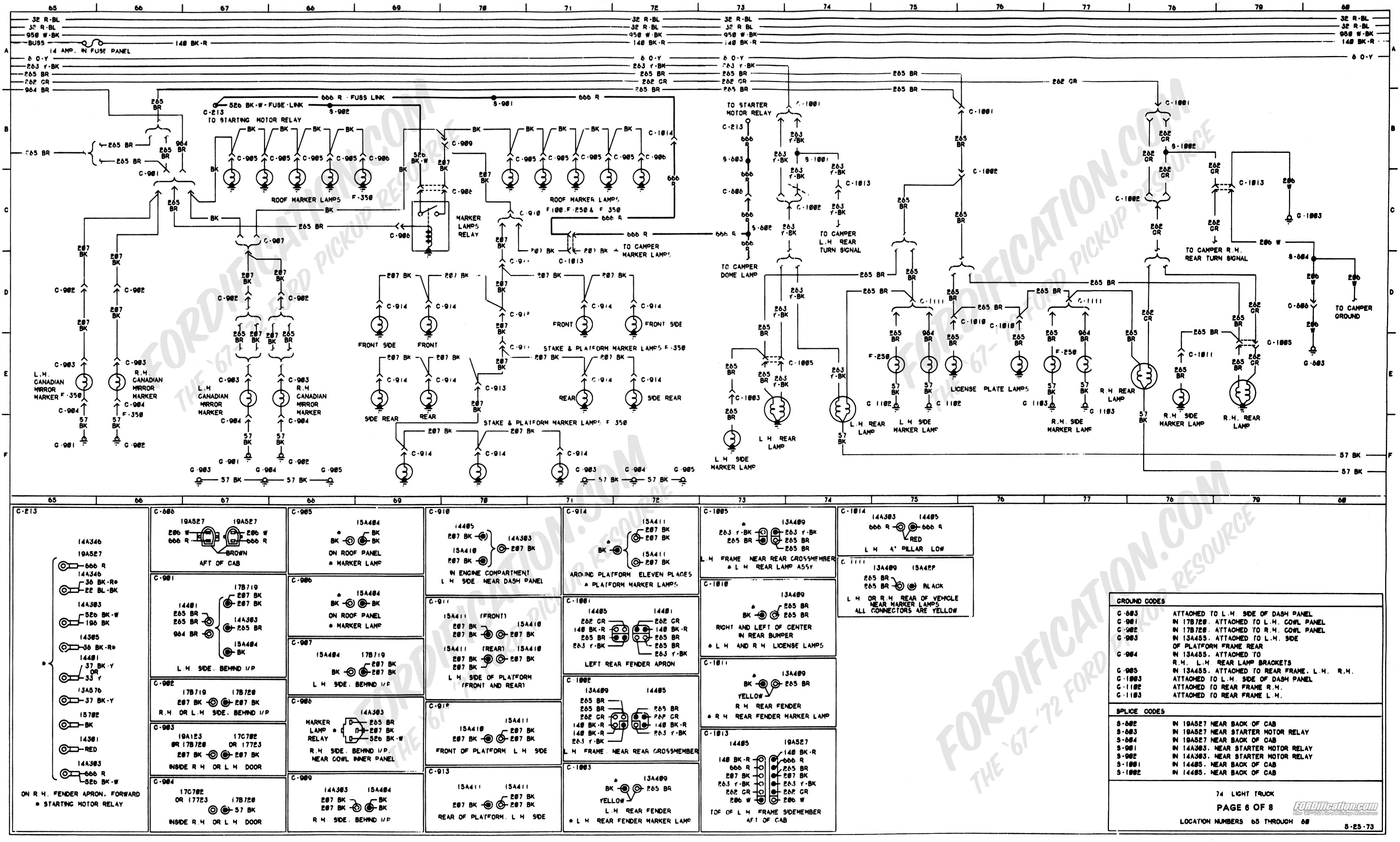 Ford F 150 Wiring Harness Diagram 1979 - Wiring Diagrams Click - 1999 Ford F250 Trailer Wiring Diagram