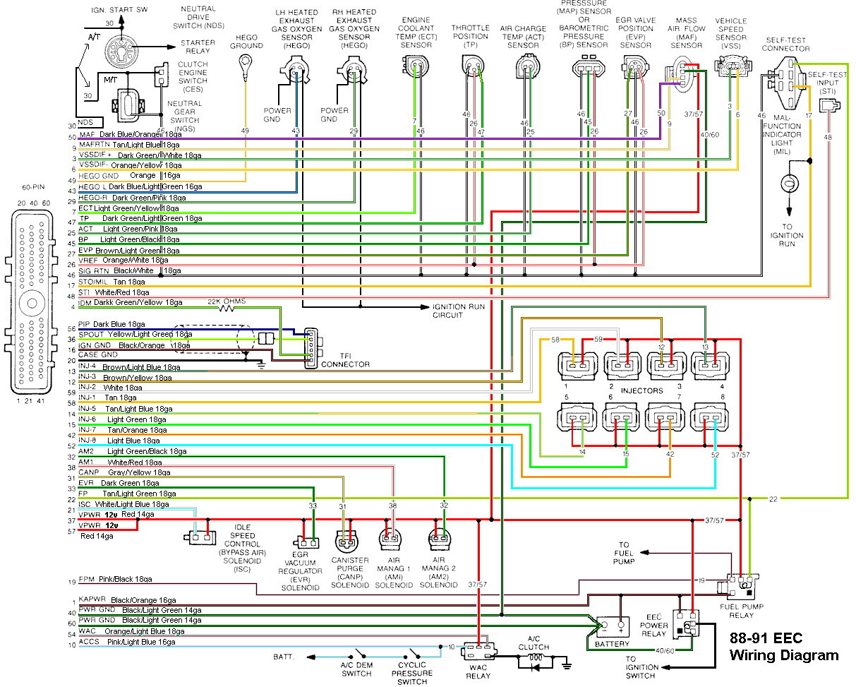 Ford F 150 Wiring Harness Diagram - Wiring Diagrams Click - 2006 Ford F250 Trailer Plug Wiring Diagram