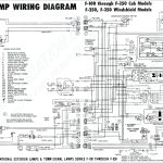 Ford F150 Backup Camera Wiring Diagram Simple Ford Trailer Wiring   Trailer Wiring Diagram Side Markers