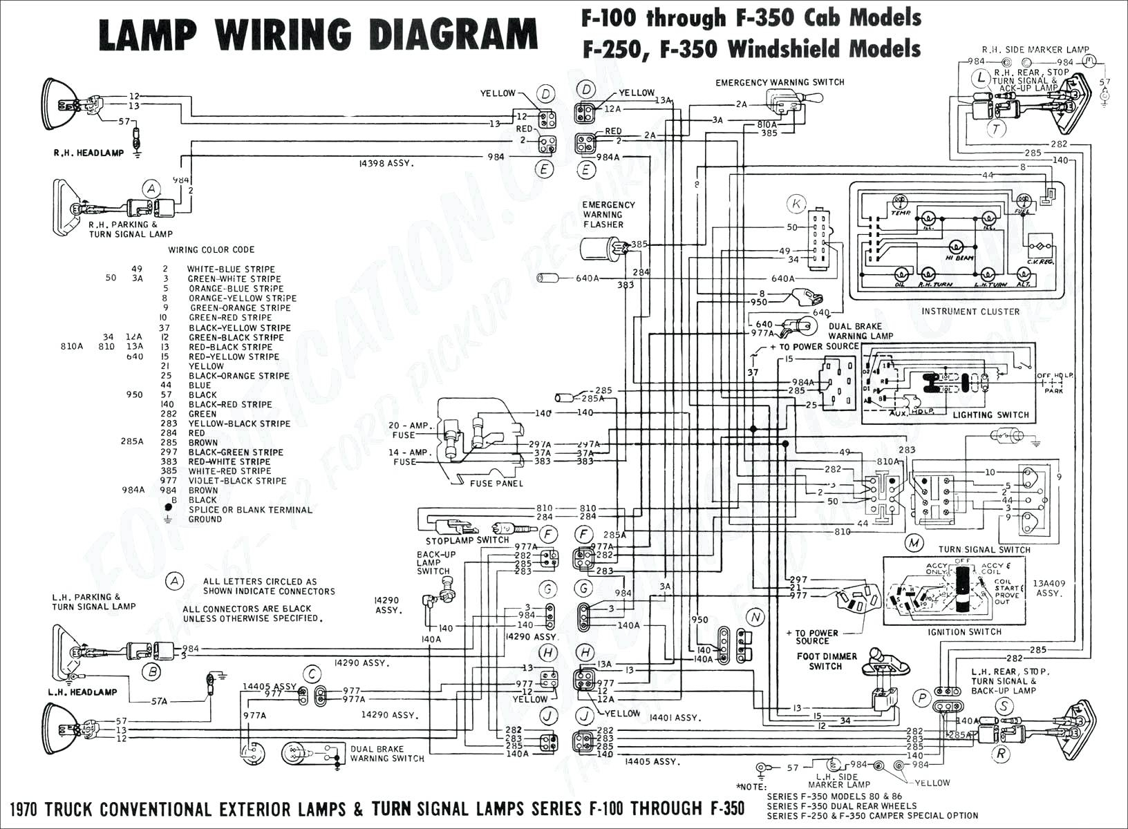 Ford F250 Trailer Wiring Harness Diagram | Free Wiring Diagram - F250 Trailer Wiring Diagram