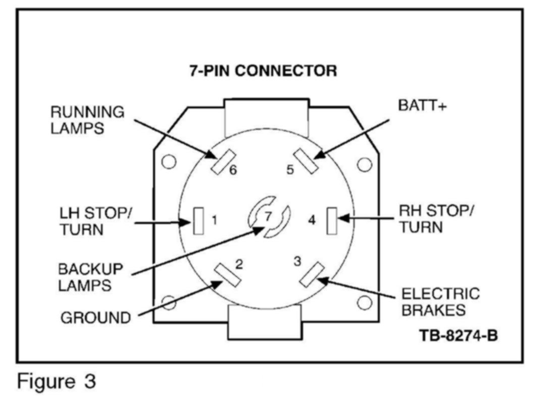 Ford F350 Trailer Wiring Diagram 1 Throughout 2006 With - 2006 Ford F350 Trailer Wiring Diagram