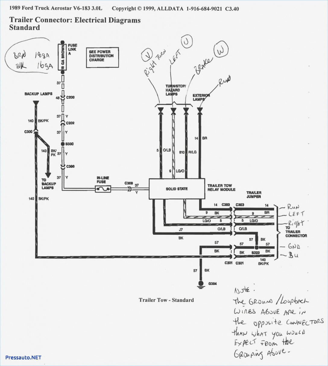 Ford Ranger Trailer Wiring Harness Diagram | Otomobilestan - Trailer Wiring Diagram Ford