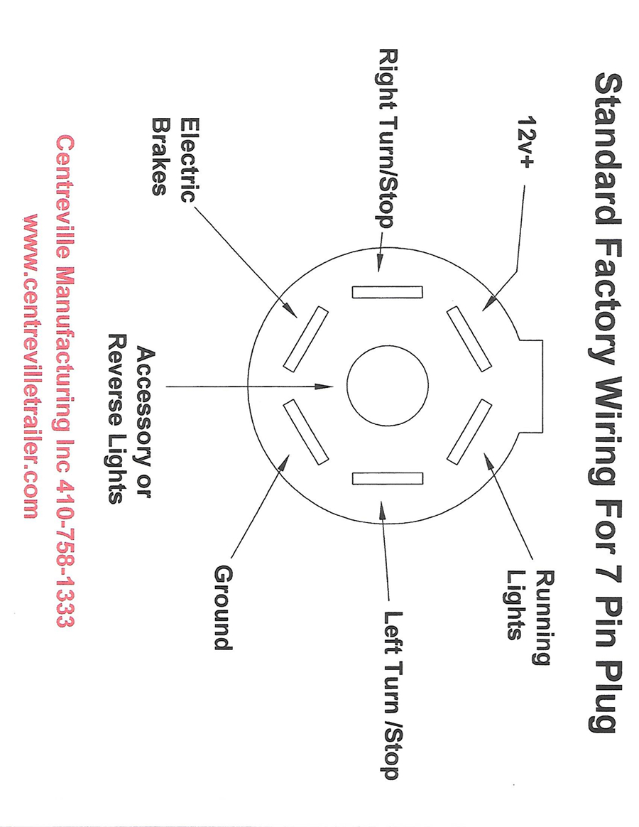 Ford 7 Pin Trailer Plug Wiring Diagram