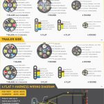 Ford Trailer Wiring Diagram 6 Pin Fresh Wiring Diagram 7 Pin To 7   7 Pin Trailer Wiring Diagram Flat