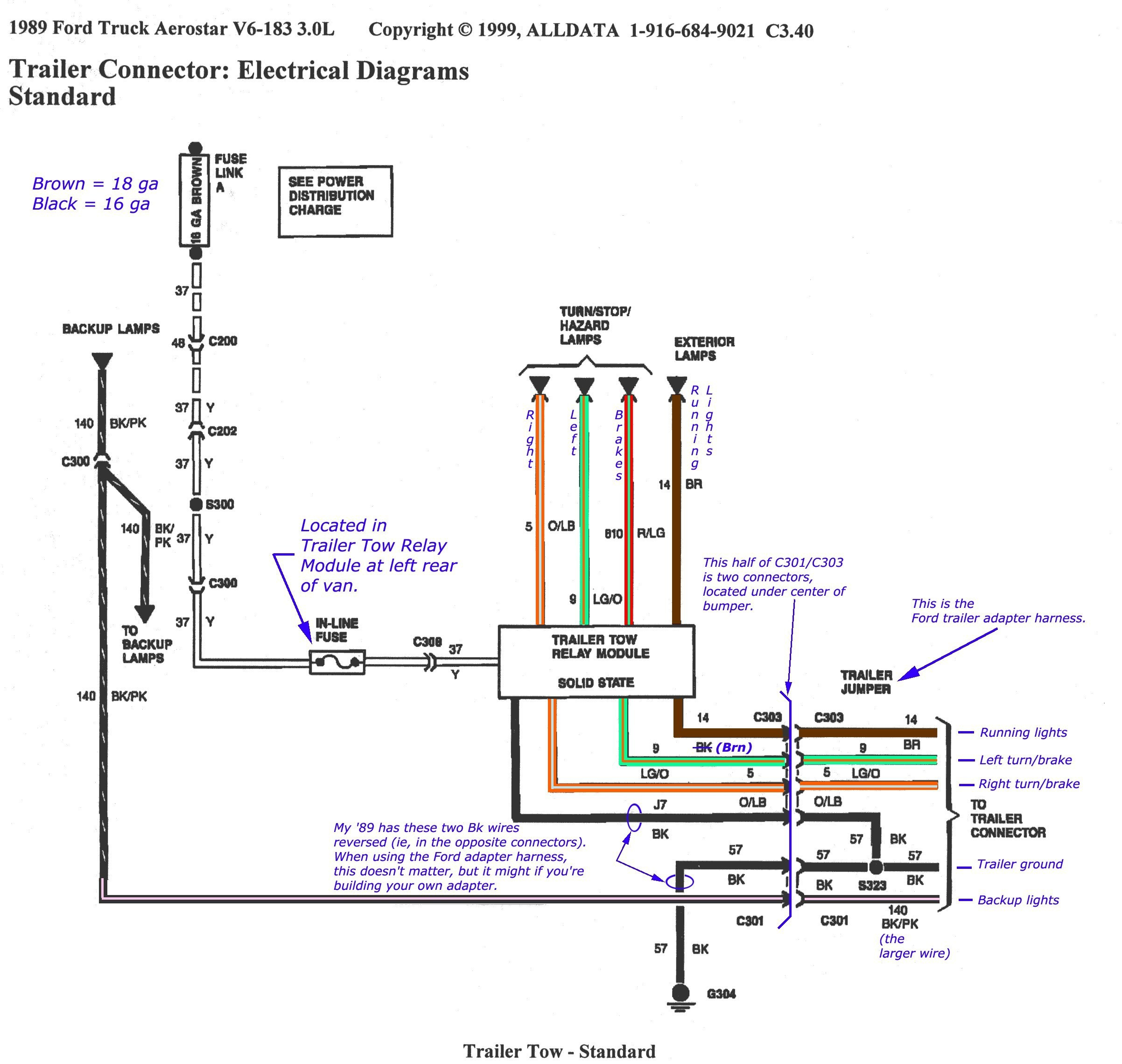 Ford Trailer Wiring Diagram - Wiring Diagrams - 99 F150 Trailer Wiring Diagram