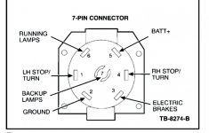 Ford Truck 7 Pin Wiring Diagram | Wiring Diagram - T@b Trailer ... on ford tractor wiring diagram, ford 7 pin trailer connector diagram, 7 pin trailer connection diagram, ford trailer wire diagram, ford electrical wiring diagrams, gmc 7 pin connector wiring diagram, ford e-250 towing capacity, power mirror wiring diagram, ford f-250 radio wiring diagram, 7 pin plug diagram, ford trailer wiring colors, ford f-250 wiring diagram 7 pin, ford 7 pronge wiring-diagram, 7 wire plug wiring diagram, ford explorer wiring diagram, ford motorhome wiring diagram, ford trailer harness, 7 pin rv wiring diagram, ford super duty wiring diagram, honda wiring harness diagram,