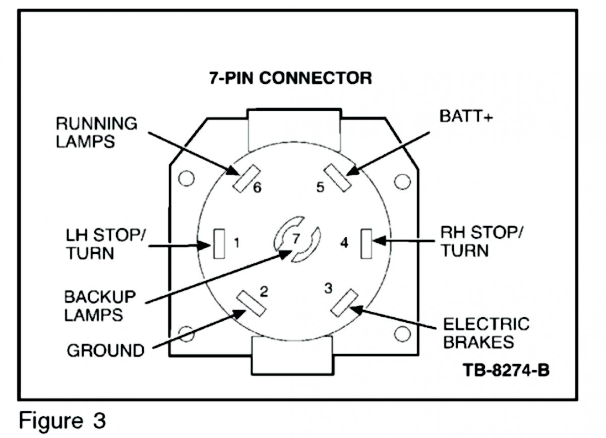 Ford Truck 7 Pin Wiring Diagram | Wiring Diagram - T@b Trailer Wiring Diagram
