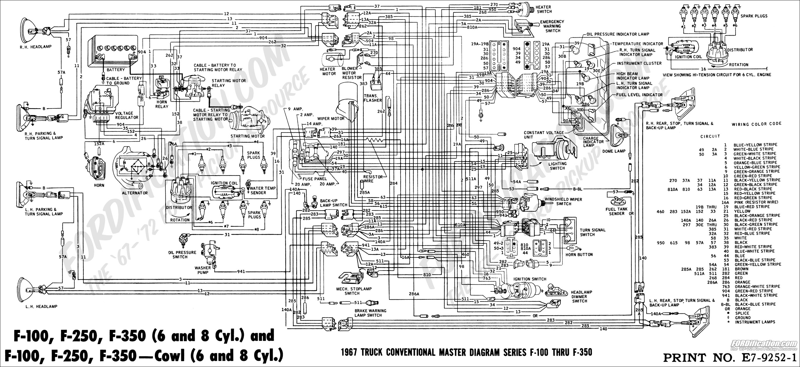 Ford Truck F250 Trailer Wiring Harness Diagram | Wiring Diagram - 1993 Ford F250 Trailer Wiring Diagram
