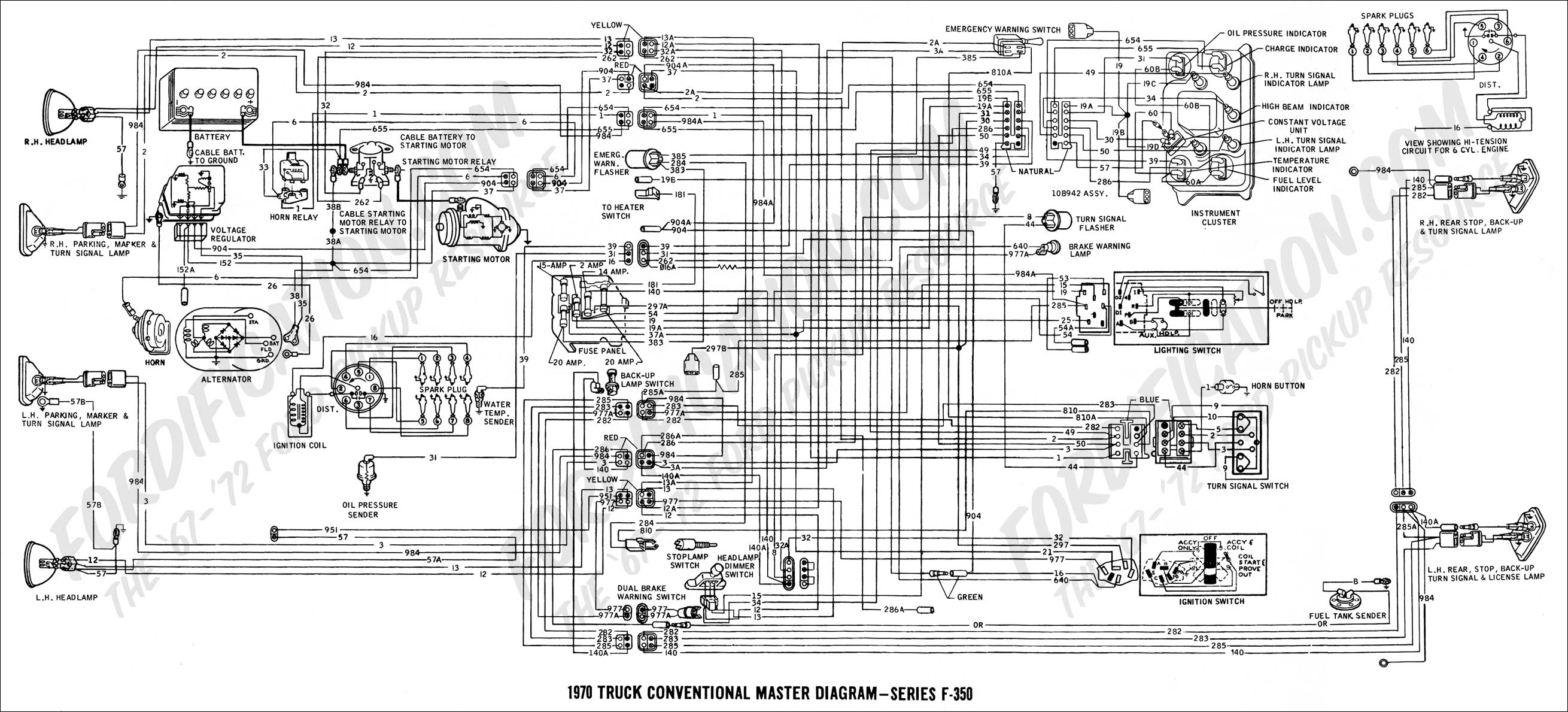 Ford Wire Diagram - Wiring Diagrams Click - Trailer Wiring Diagram With Brakes
