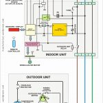 Forest River Rv Rockwood Tent Trailer Wiring Diagrams | Wiring Diagram   Rockwood Trailer Wiring Diagram
