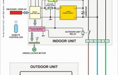 forest river rv wiring diagrams wiring diagram