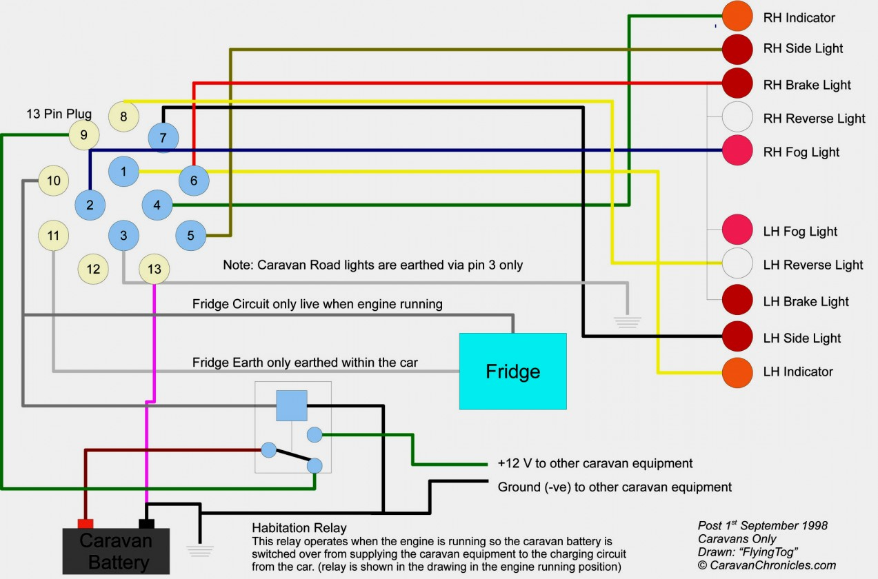 Gallery Camper Trailer 12 Volt Wiring Diagram In Electrical Or - 12V Wiring Diagram Camper Trailer