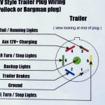 Gallery How To Read Electrical Wiring Diagrams An Diagram Youtube   7 Post Trailer Wiring Diagram