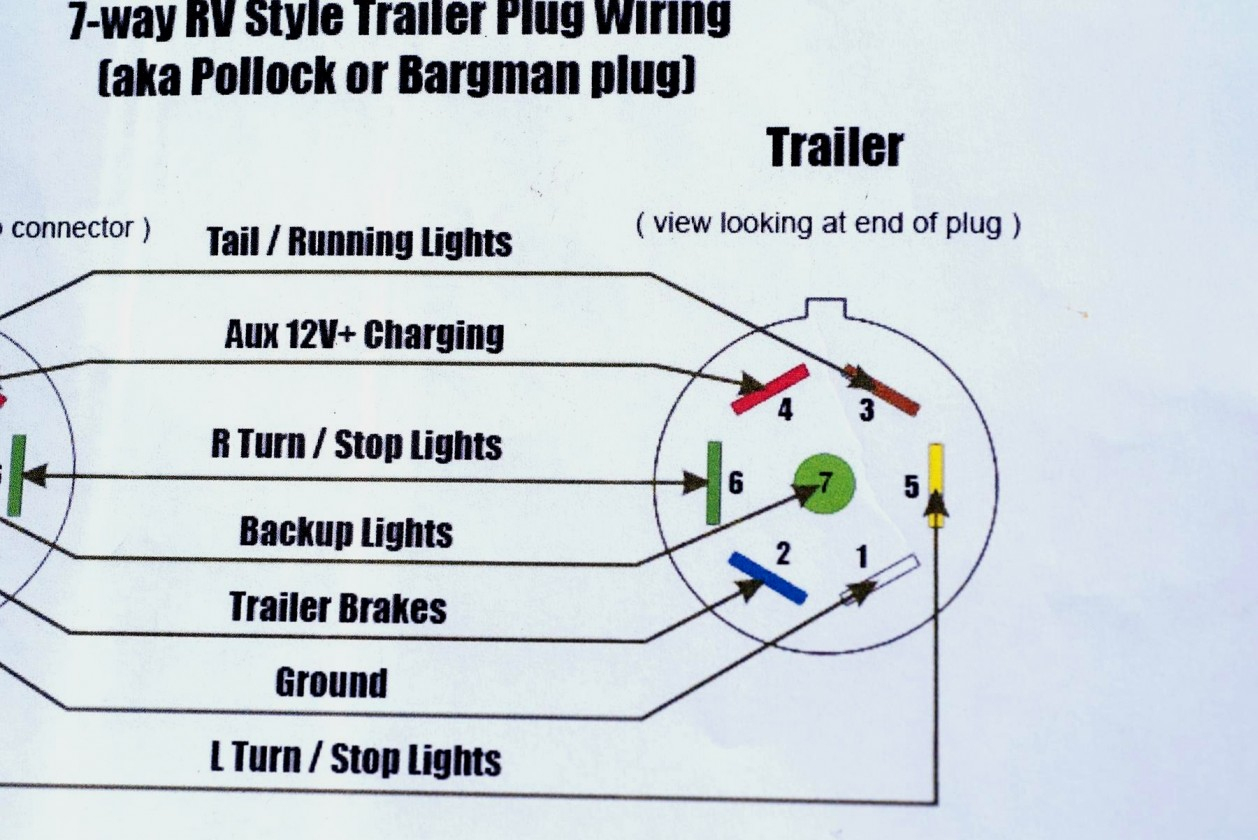 Gallery How To Read Electrical Wiring Diagrams An Diagram Youtube - 7 Post Trailer Wiring Diagram