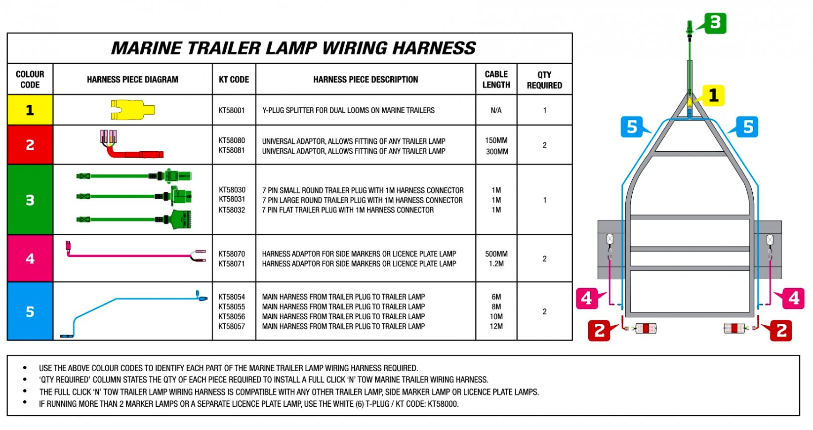 Gallery Of Trailer Light Wiring Diagram 7 Way Pin Plug Check This - 7 Pin Wiring Diagram Trailer