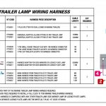 Gallery Of Trailer Light Wiring Diagram 7 Way Pin Plug Check This   Wiring Diagram For Car Trailer Lights